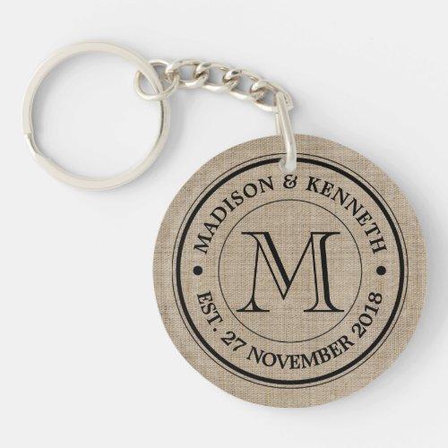 Make Your Own Burlap Retro Logo Monogram Keychain