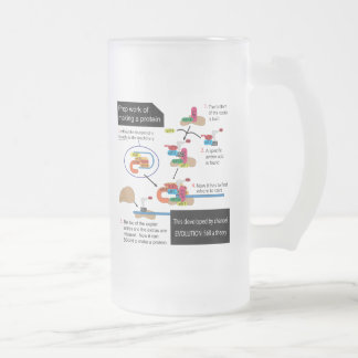 Making a protein frosted glass beer mug