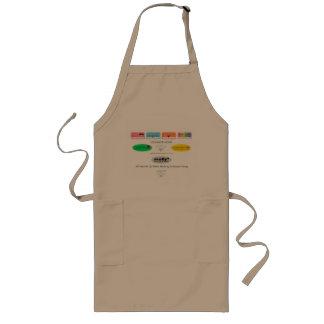 Making lip-balm? long apron