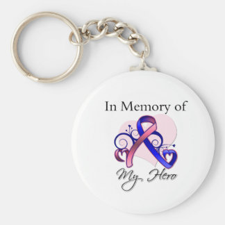 Male Breast Cancer In Memory of My Hero Key Chain