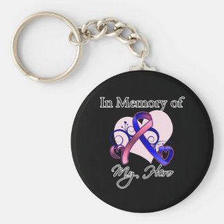 Male Breast Cancer In Memory of My Hero Keychains