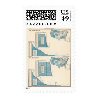 males occupations stamps