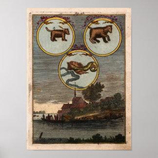 Mallet, Allain Manesson 1719 Celestial Map Poster
