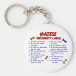 MALTESE Property Laws 2 Key Chains