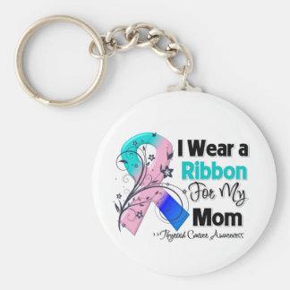 Mamá - cinta del cáncer de tiroides llavero personalizado