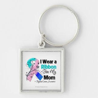 Mamá - cinta del cáncer de tiroides llaveros personalizados