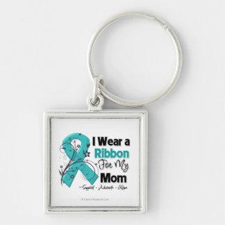 Mamá - cinta del cáncer ovárico llavero