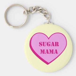 Mamá del azúcar llavero redondo tipo pin
