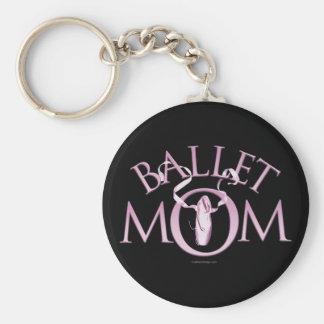 Mamá del ballet llavero redondo tipo pin