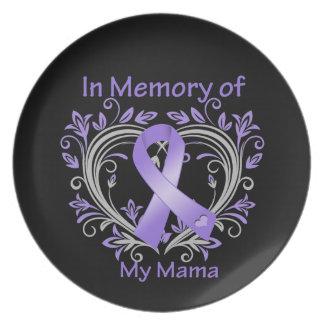 Mama - In Memory Heart Hodgkins Disease Plate