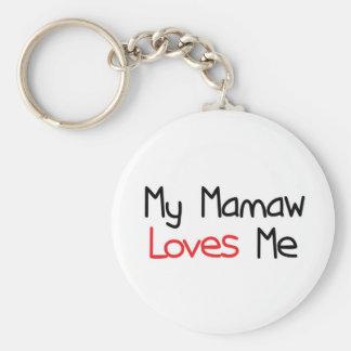 Mamaw me ama llavero redondo tipo pin