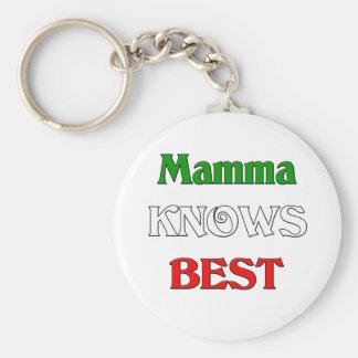 Mamma Knows Best Keychain