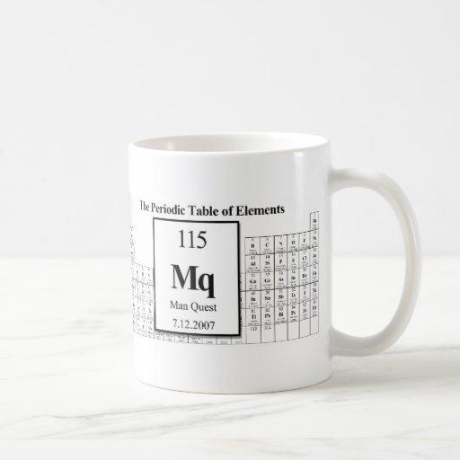 Man Quest Mug