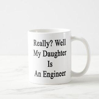 Mana realmente mi hija es ingeniero taza básica blanca