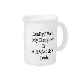 Mana realmente mi hija es una tecnología de la jarra de beber