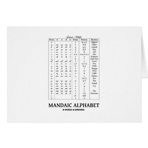 Mandaic Alphabet (Based On Aramaic Alphabet) Greeting Card