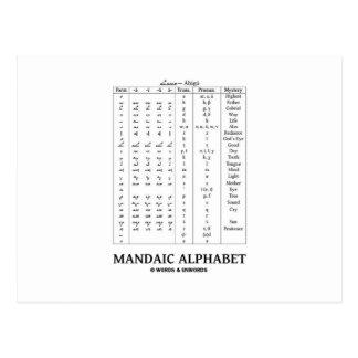 Mandaic Alphabet (Based On Aramaic Alphabet) Postcard