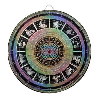 Mandala céltica del zodiaco del arco iris