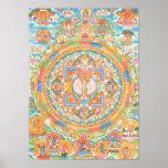 Mandala de Avalokiteshvara Póster