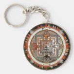 Mandala de la arena de Kalachakra Llaveros Personalizados