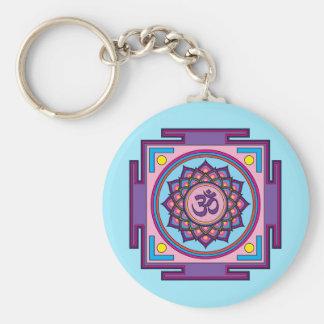 Mandala de OM Shanti OM Llavero Redondo Tipo Pin
