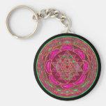 Mandala de Sri Lakshmi Yantra Llavero Redondo Tipo Pin
