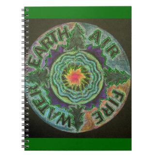 Mandala de Sun de cuatro elementos Spiral Notebooks