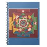 Mandala del CUADERNO de los 5 elementos