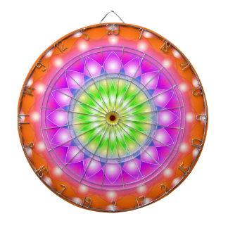 Mandala del Dartboard