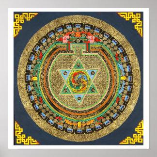 Mandala del mantra de Vajrayogini Póster