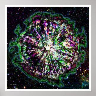 Mandala solar 7 posters