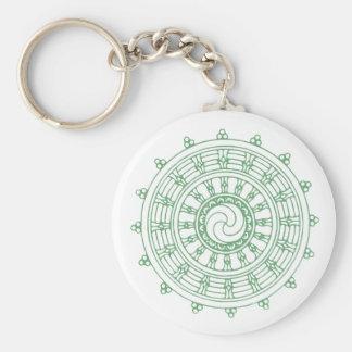 mandella green keychain