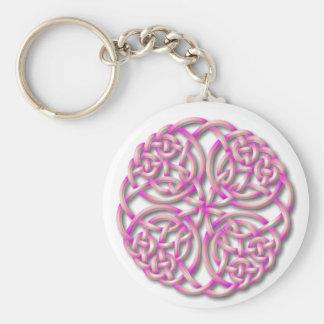 Mandella pink keychain