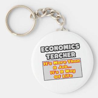 Manera del profesor de la economía… de vida llaveros