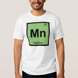 Manganeso - Tabla periódica de la química de Poleras