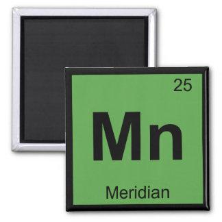 Manganeso - Tabla periódica de la química meridian