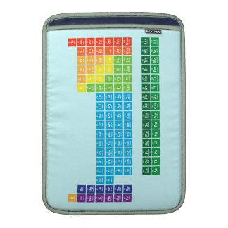 Mangas de aire de MacBook Fundas Macbook Air