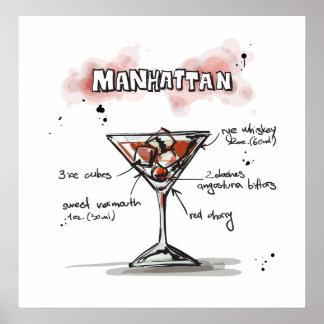 Manhattan Drink Recipe Design Posters