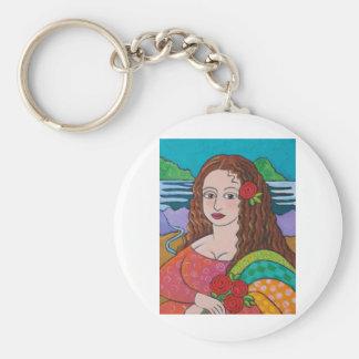Manic Mona Basic Round Button Keychain