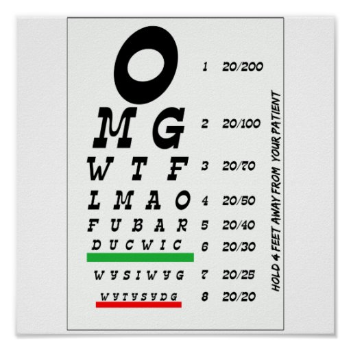 MANLY EYE CHART - FUNNY - UNIQUE ACRONYMS POSTER