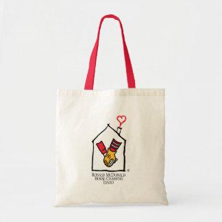 Manos de Ronald McDonald