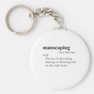 MANSCAPING (definición) Llaveros Personalizados