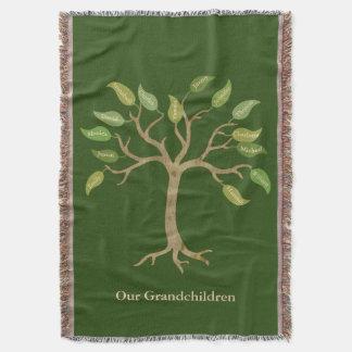 Manta del tiro del verde del árbol de la hoja del
