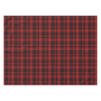 Mantel de la tela escocesa de tartán del clan de
