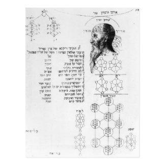 Manuscrito judío que ilustra la frenología postal