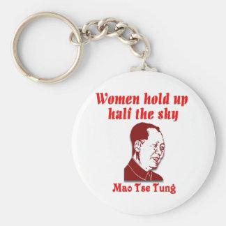Mao Tse Tung on Women Basic Round Button Keychain