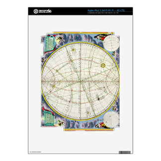 Map Charting the Movement of the Earth and Planets Decals For iPad 3