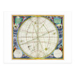 Map Charting the Movement of the Earth and Planets Postcards