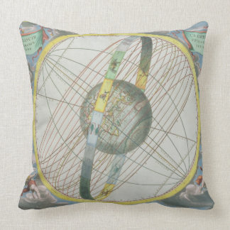 Map Charting the Orbit of the Moon around the Eart Pillow