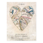 Map of a Womans Heart Postcard